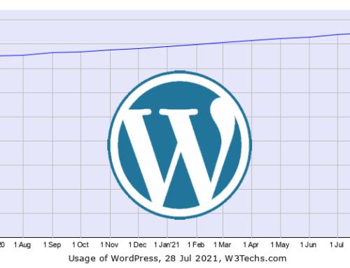 WordPress: Der Platzhirsch unter allen Websites